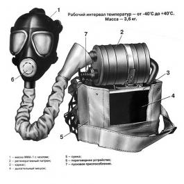 Изолирующий противогаз ИП-4